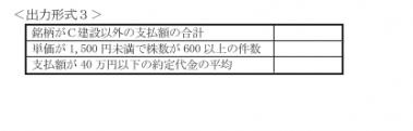 エクセル1級、形式3